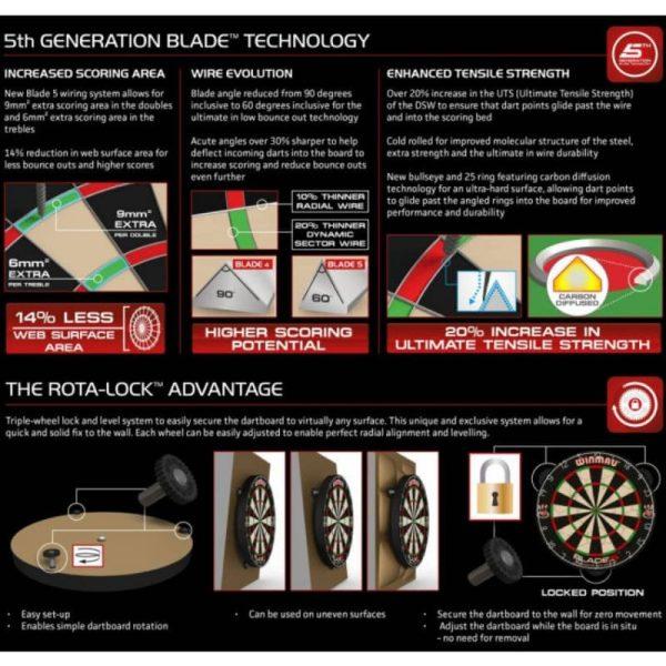 Blade 5 dartbord technologie van Winmau Darts WIN-3008
